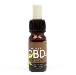 Produkty z CBD